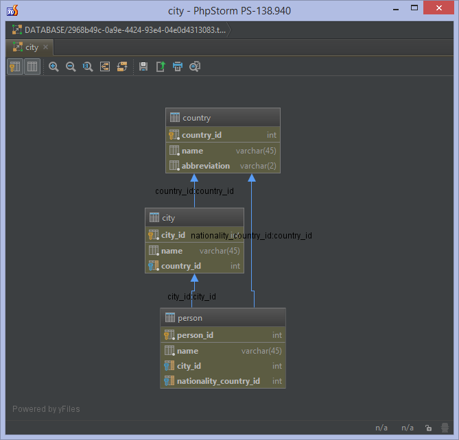 Databases and sql editor in phpstorm phpstorm confluence generating a uml database diagram ccuart Images